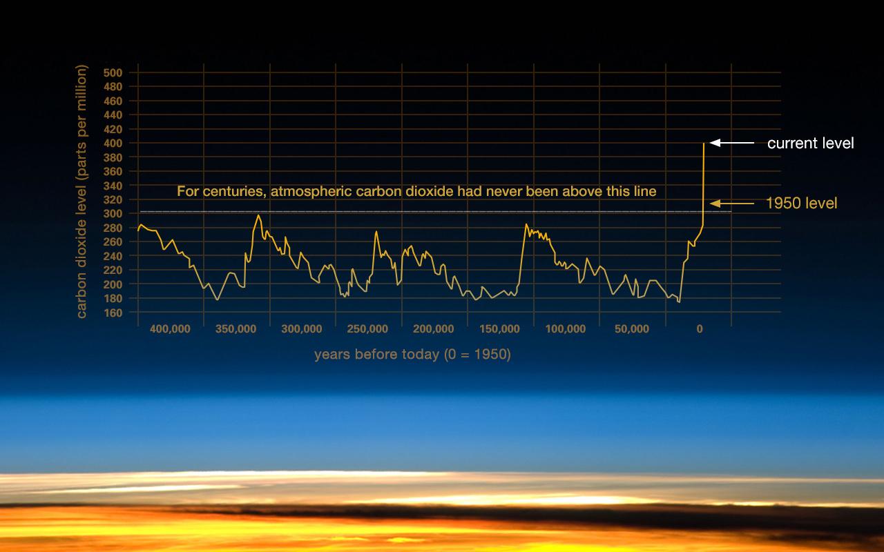 trajectory temperatuur wereld NASA